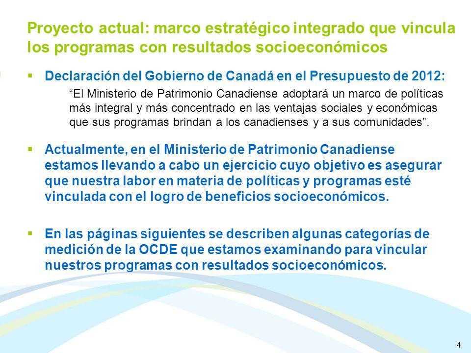 4 Proyecto actual: marco estratégico integrado que vincula los programas con resultados socioeconómicos Declaración del Gobierno de Canadá en el Presupuesto de 2012: El Ministerio de Patrimonio Canadiense adoptará un marco de políticas más integral y más concentrado en las ventajas sociales y económicas que sus programas brindan a los canadienses y a sus comunidades.