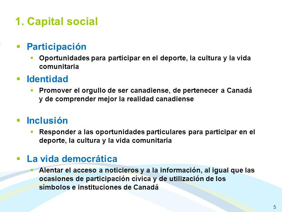 5 1. Capital social Participación Oportunidades para participar en el deporte, la cultura y la vida comunitaria Identidad Promover el orgullo de ser c