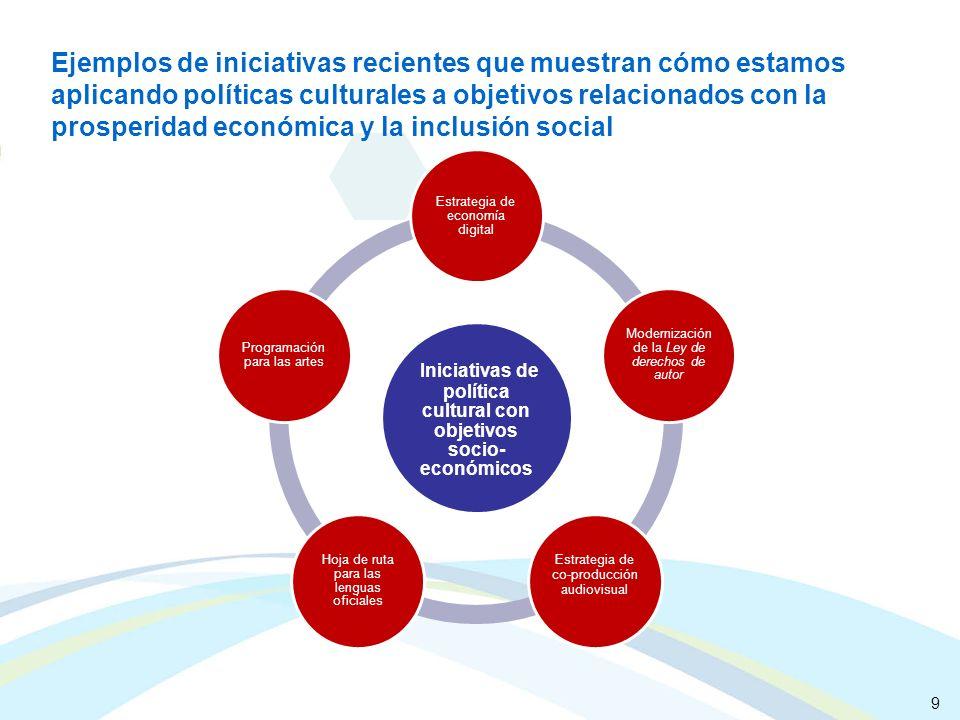 9 Iniciativas de política cultural con objetivos socio- económicos Estrategia de economía digital Modernización de la Ley de derechos de autor Estrategia de co-producción audiovisual Hoja de ruta para las lenguas oficiales Programación para las artes Ejemplos de iniciativas recientes que muestran cómo estamos aplicando políticas culturales a objetivos relacionados con la prosperidad económica y la inclusión social