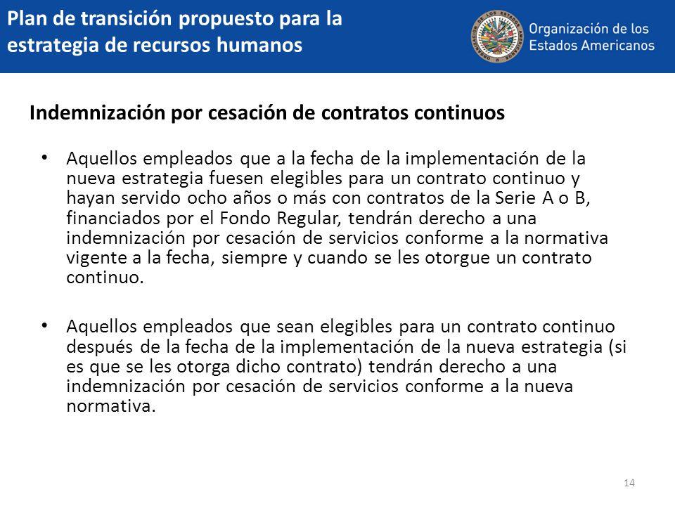 14 Plan de transición propuesto para la estrategia de recursos humanos Indemnización por cesación de contratos continuos Aquellos empleados que a la f