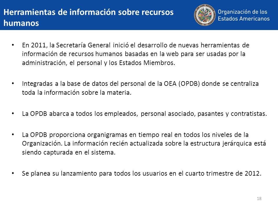 18 Herramientas de información sobre recursos humanos En 2011, la Secretaría General inició el desarrollo de nuevas herramientas de información de rec