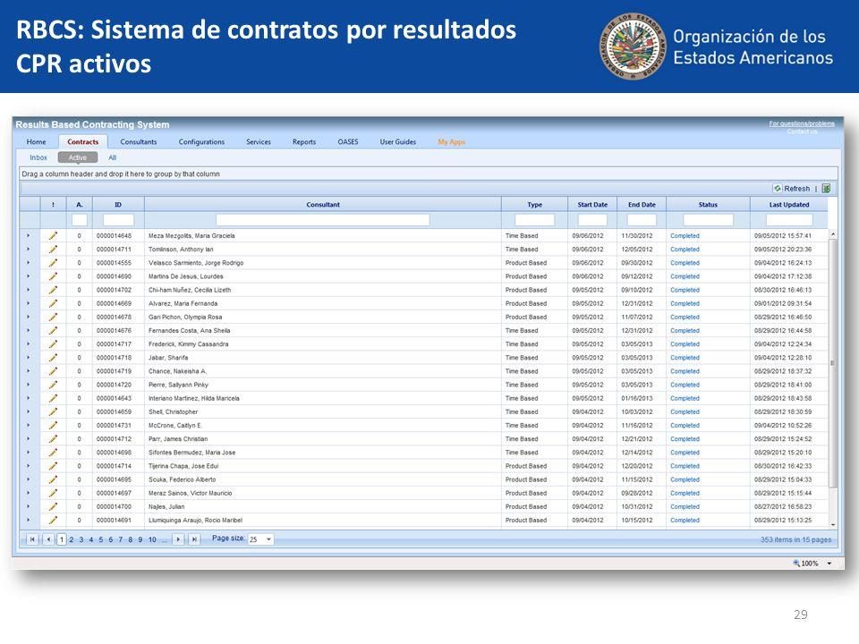 29 RBCS: Sistema de contratos por resultados CPR activos