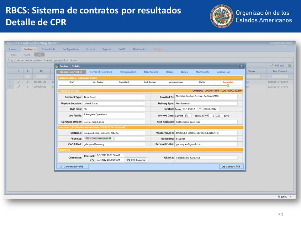 30 RBCS: Sistema de contratos por resultados Detalle de CPR