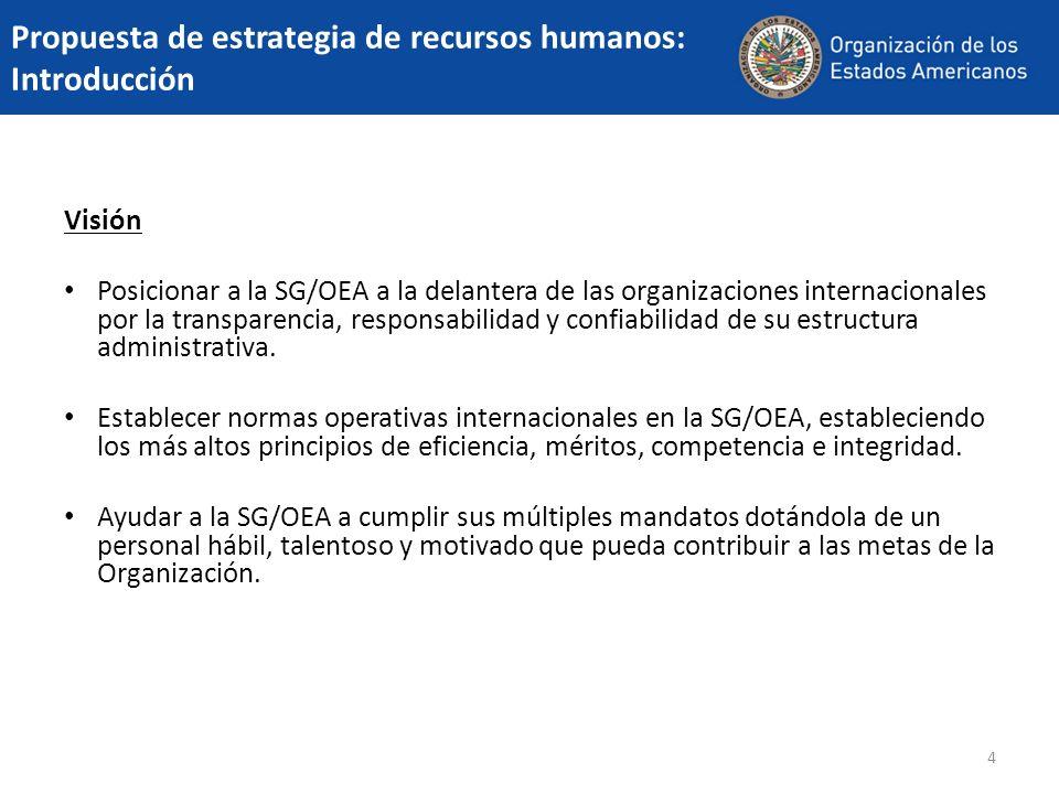 4 Propuesta de estrategia de recursos humanos: Introducción Visión Posicionar a la SG/OEA a la delantera de las organizaciones internacionales por la