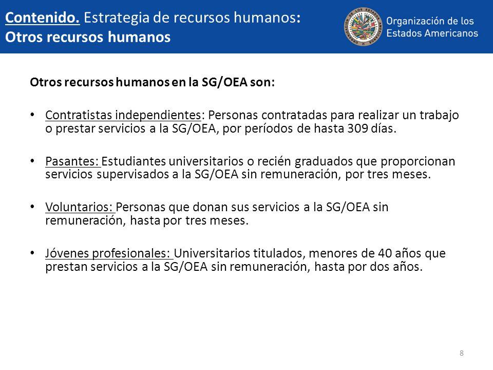 8 Contenido. Estrategia de recursos humanos: Otros recursos humanos Otros recursos humanos en la SG/OEA son: Contratistas independientes: Personas con