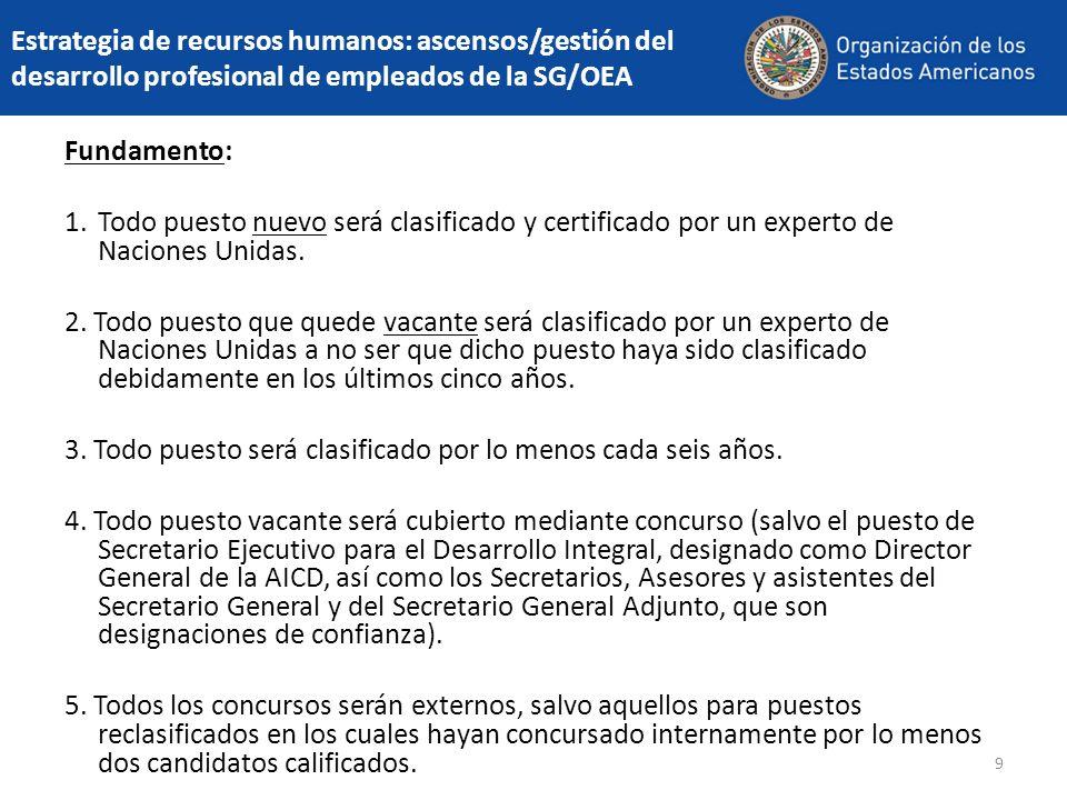 9 Estrategia de recursos humanos: ascensos/gestión del desarrollo profesional de empleados de la SG/OEA Fundamento: 1.Todo puesto nuevo será clasifica