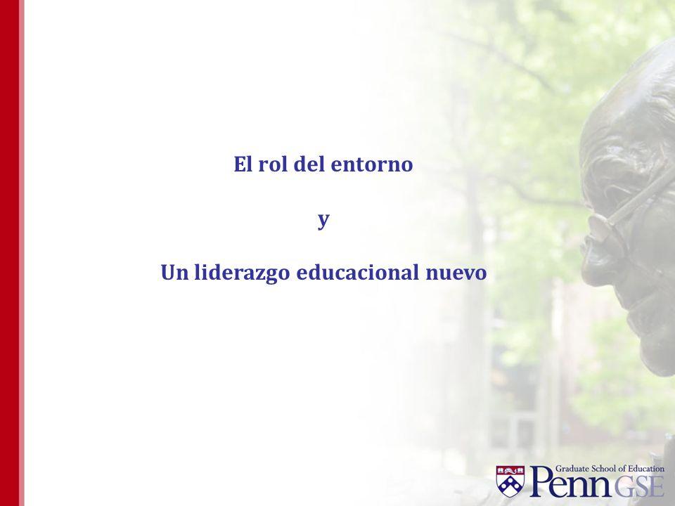 El rol del entorno y Un liderazgo educacional nuevo