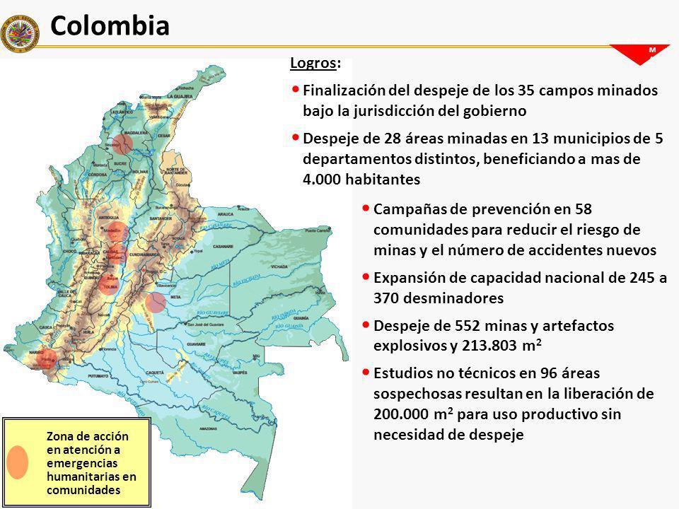 AIC M A Colombia Zona de acción en atención a emergencias humanitarias en comunidades Logros: Finalización del despeje de los 35 campos minados bajo l