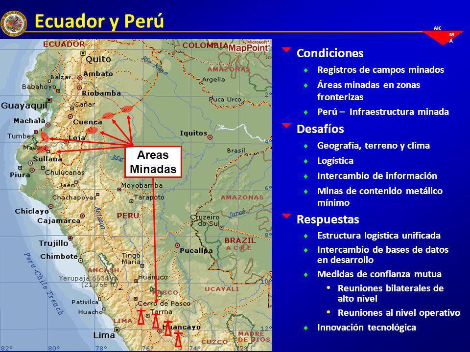 Ecuador y Perú Condiciones Registros de campos minados Áreas minadas en zonas fronterizas Perú – Infraestructura minada Desafíos Geografía, terreno y