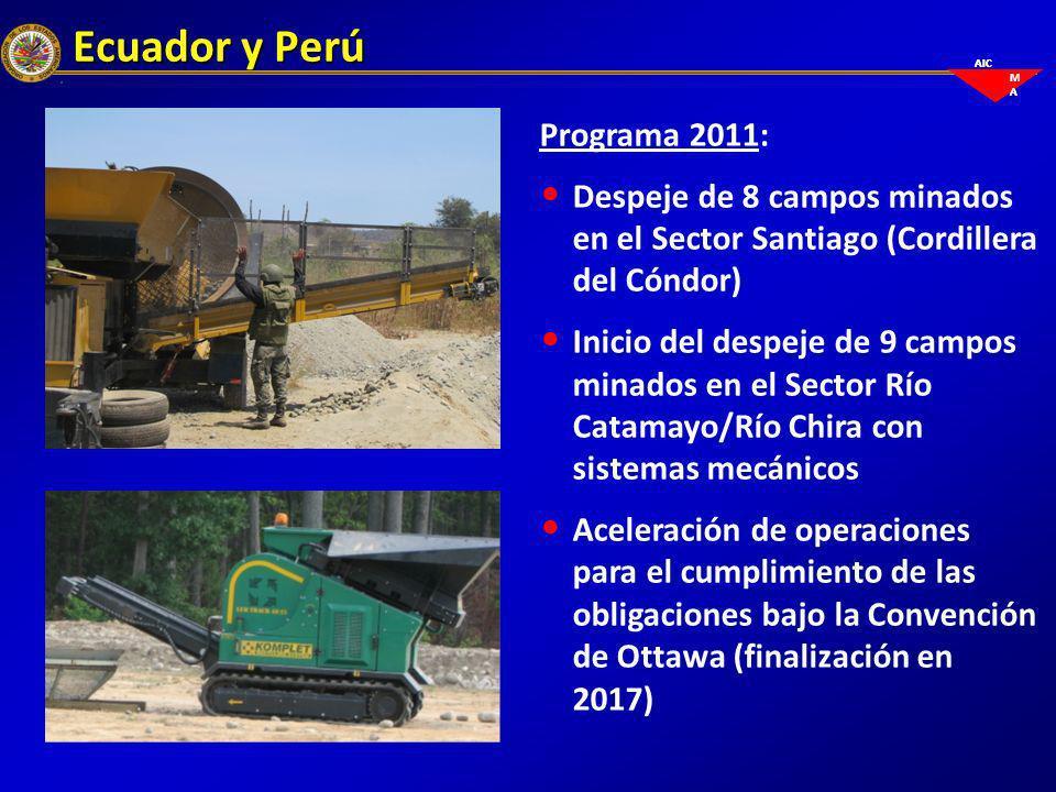 AIC M A Ecuador y Perú Programa 2011: Despeje de 8 campos minados en el Sector Santiago (Cordillera del Cóndor) Inicio del despeje de 9 campos minados