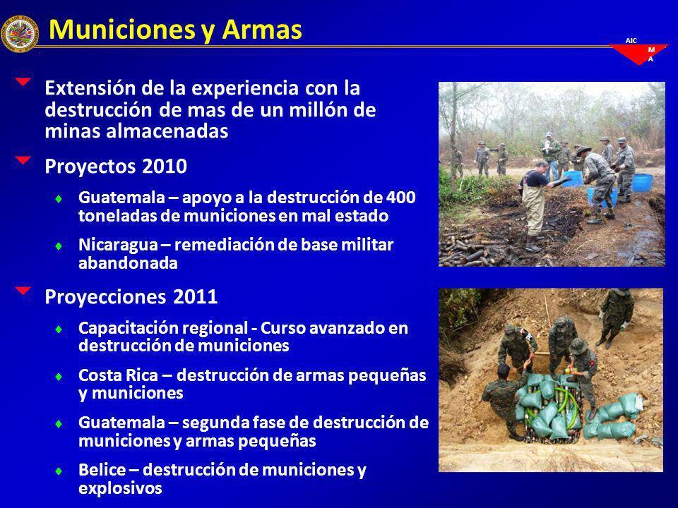 AIC M A Municiones y Armas Extensión de la experiencia con la destrucción de mas de un millón de minas almacenadas Proyectos 2010 Guatemala – apoyo a