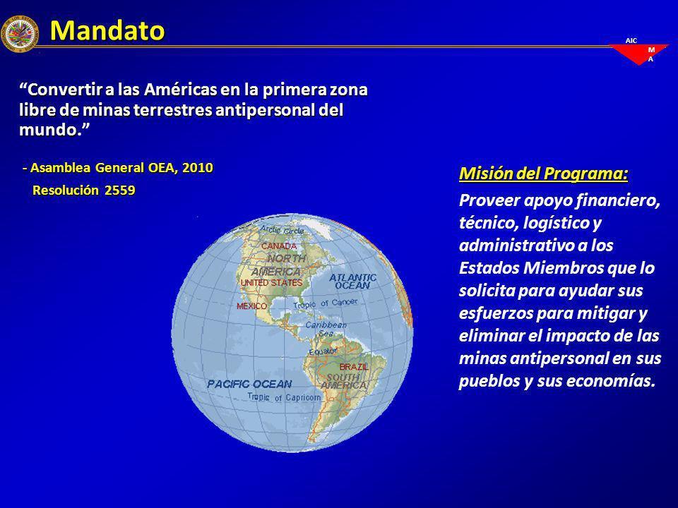 AIC M A Centroamérica: Libre de minas antipersonal Guatemala 1997 - 2005 El Salvador (Programa Nacional) 1993 - 1994 Honduras 1995 - 2004 Nicaragua 1993 - 2010 Costa Rica 1996 - 2002 De los 16 países del mundo que han finalizado sus planes nacionales de desminado, cinco han contado con el apoyo de la OEA.