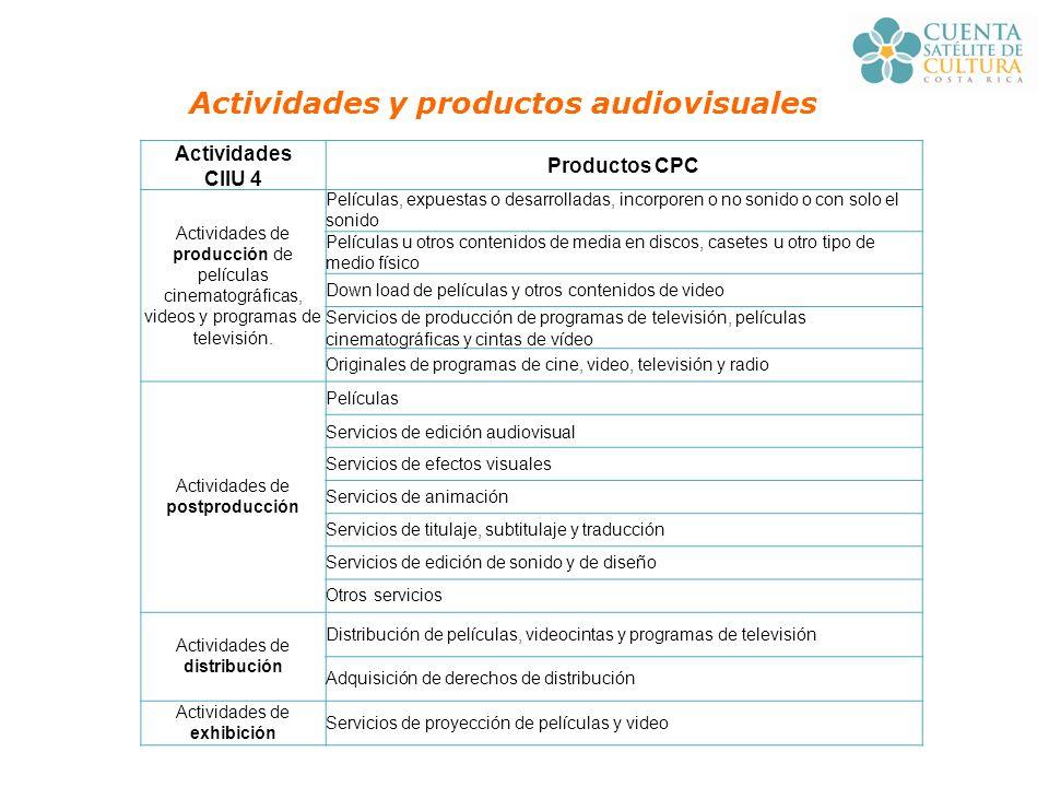 Actividades CIIU 4 Productos CPC Actividades de producción de películas cinematográficas, videos y programas de televisión.