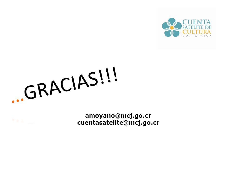 amoyano@mcj.go.cr cuentasatelite@mcj.go.cr