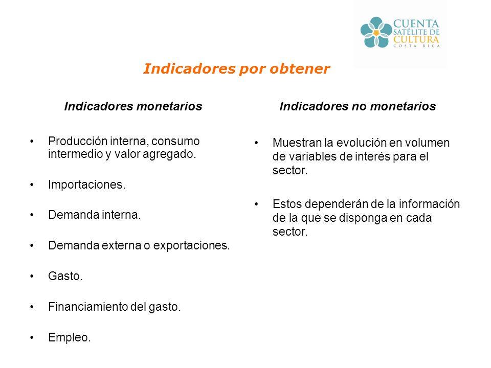 Indicadores por obtener Indicadores monetarios Producción interna, consumo intermedio y valor agregado.