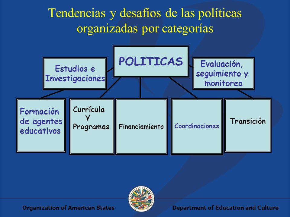Department of Education and CultureOrganization of American States Tendencias y desafíos de las políticas organizadas por categorías POLITICAS Estudio