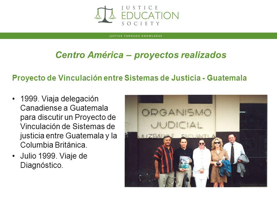 Centro América – proyectos realizados 1999.