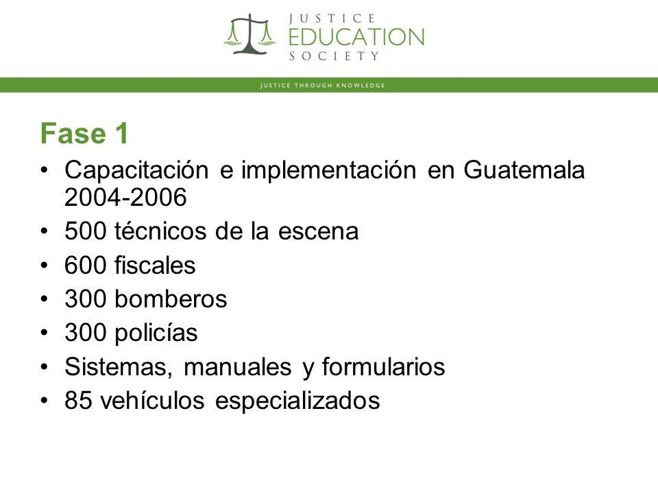 Fase 1 Capacitación e implementación en Guatemala 2004-2006 500 técnicos de la escena 600 fiscales 300 bomberos 300 policías Sistemas, manuales y formularios 85 vehículos especializados