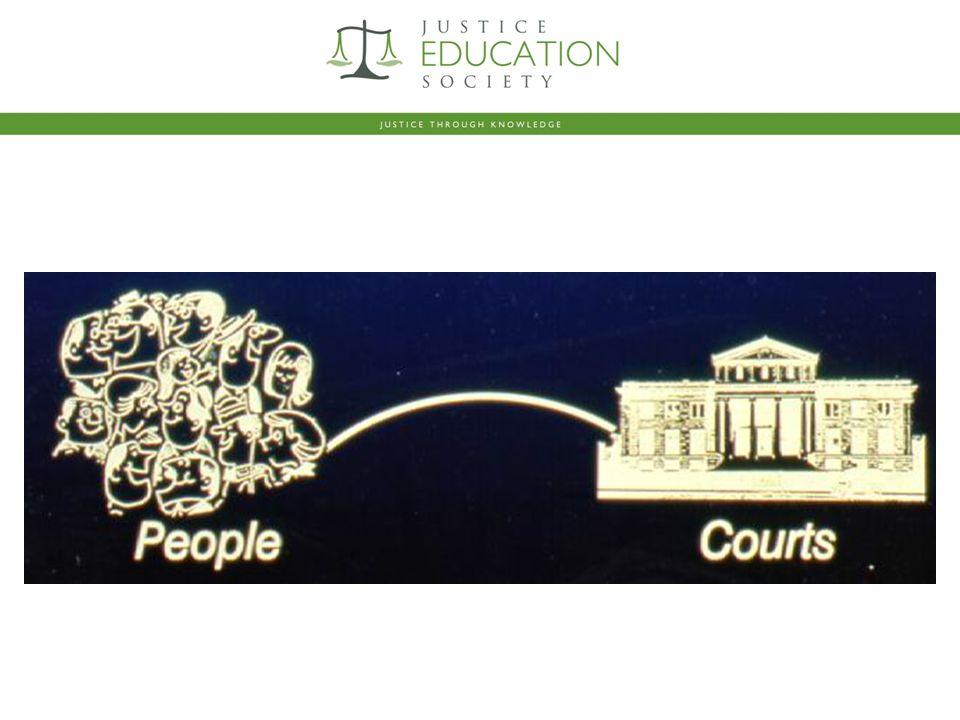 ESTRUCTURA Ministry of Attorney General (3) Ministerio de Educación (1) Ministerio de Seguridad Pública y Procurador General (1) - Una ONG Judicatura (3) The Bar (1) The Law Society (1) Escuelas (1) Comunidades (2) –Indígena –Multicultural