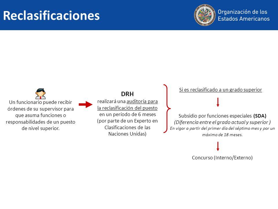Reclasificaciones Un funcionario puede recibir órdenes de su supervisor para que asuma funciones o responsabilidades de un puesto de nivel superior.