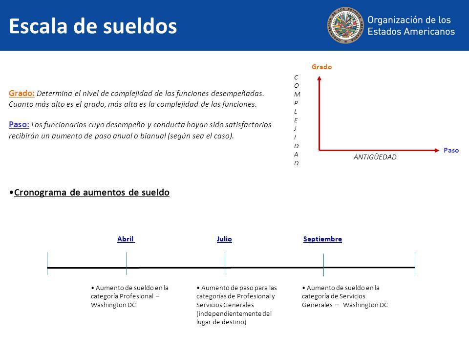 Grado Paso COMPLEJIDADCOMPLEJIDAD ANTIGÜEDAD Escala de sueldos Grado: Determina el nivel de complejidad de las funciones desempeñadas.
