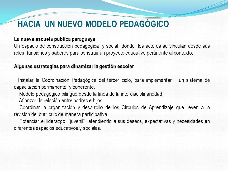 HACIA UN NUEVO MODELO PEDAGÓGICO La nueva escuela pública paraguaya Un espacio de construcción pedagógica y social donde los actores se vinculan desde sus roles, funciones y saberes para construir un proyecto educativo pertinente al contexto.