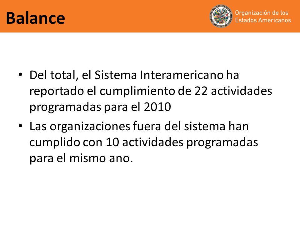 Balance Del total, el Sistema Interamericano ha reportado el cumplimiento de 22 actividades programadas para el 2010 Las organizaciones fuera del sist