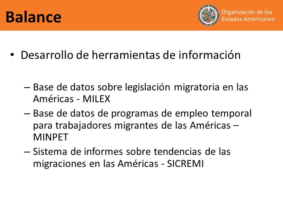 Balance Desarrollo de herramientas de información – Base de datos sobre legislación migratoria en las Américas - MILEX – Base de datos de programas de