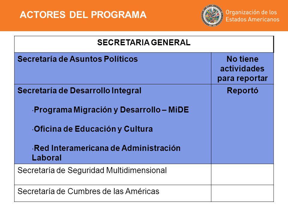 SECRETARIA GENERAL Secretaría de Asuntos PolíticosNo tiene actividades para reportar Secretaría de Desarrollo Integral Programa Migración y Desarrollo