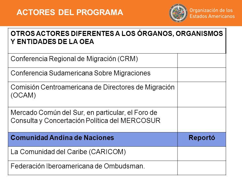 Organizaciones Multilaterales Organización Internacional para las Migraciones (OIM) Oficina del Alto Comisionado de las Naciones Unidas para los Derechos Humanos (OACDH) y Relatoría Especial sobre los Derechos Humanos de los Migrantes Oficina del Alto Comisionado de las Naciones Unidas para los Refugiados (ACNUR) Reportó Organización Internacional del Trabajo (OIT) ACTORES DEL PROGRAMA