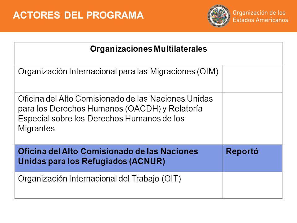 Organizaciones Multilaterales Organización Internacional para las Migraciones (OIM) Oficina del Alto Comisionado de las Naciones Unidas para los Derec