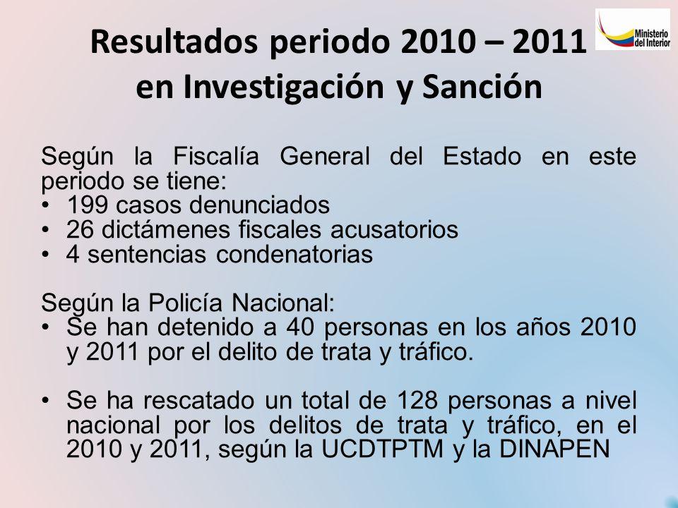 Resultados periodo 2010 – 2011 en Investigación y Sanción Según la Fiscalía General del Estado en este periodo se tiene: 199 casos denunciados 26 dict