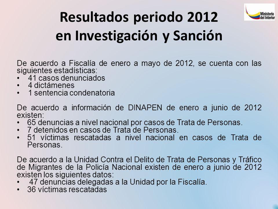 Resultados periodo 2012 en Investigación y Sanción De acuerdo a Fiscalía de enero a mayo de 2012, se cuenta con las siguientes estadísticas: 41 casos