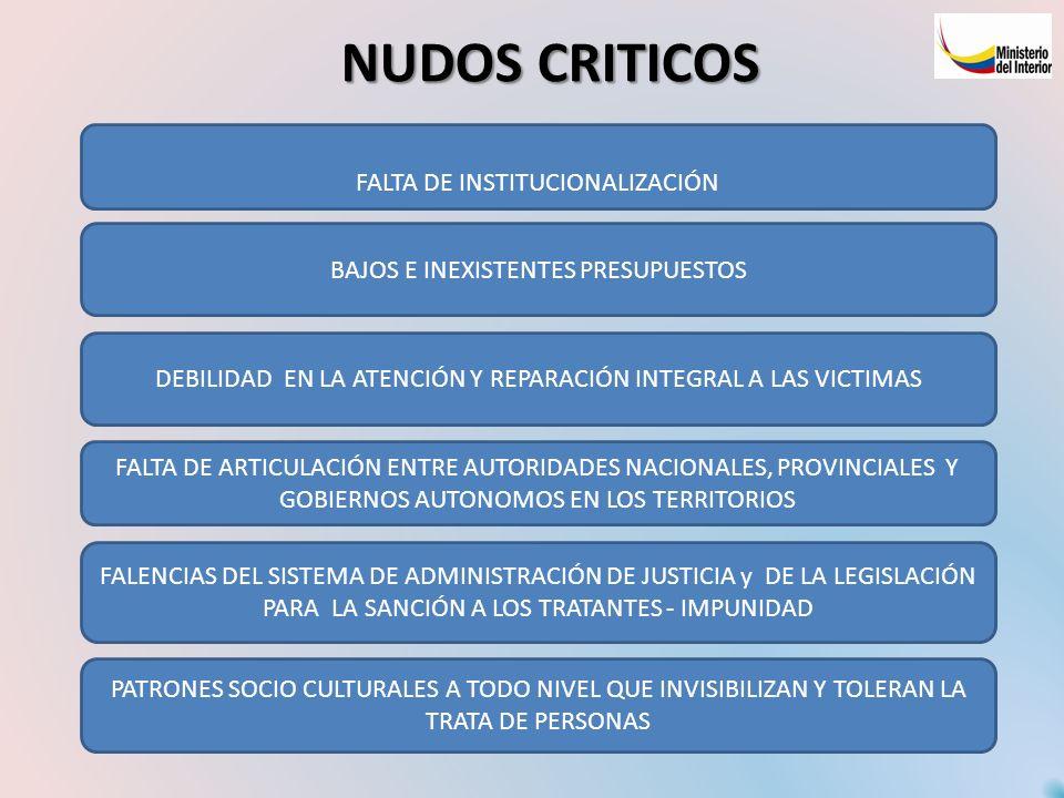 NUDOS CRITICOS PATRONES SOCIO CULTURALES A TODO NIVEL QUE INVISIBILIZAN Y TOLERAN LA TRATA DE PERSONAS FALTA DE INSTITUCIONALIZACIÓN FALTA DE ARTICULA