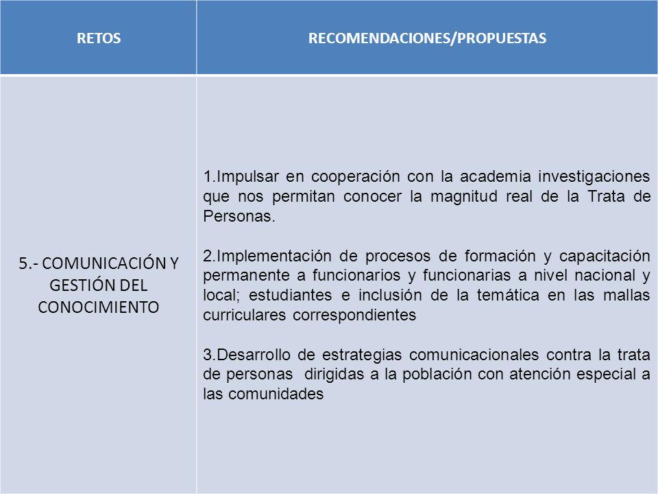 RETOSRECOMENDACIONES/PROPUESTAS 5.- COMUNICACIÓN Y GESTIÓN DEL CONOCIMIENTO 1.Impulsar en cooperación con la academia investigaciones que nos permitan