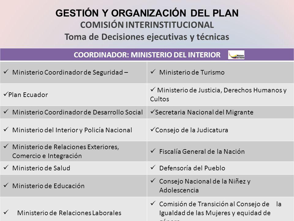 GESTIÓN Y ORGANIZACIÓN DEL PLAN COMISIÓN INTERINSTITUCIONAL Toma de Decisiones ejecutivas y técnicas COORDINADOR: MINISTERIO DEL INTERIOR Ministerio C