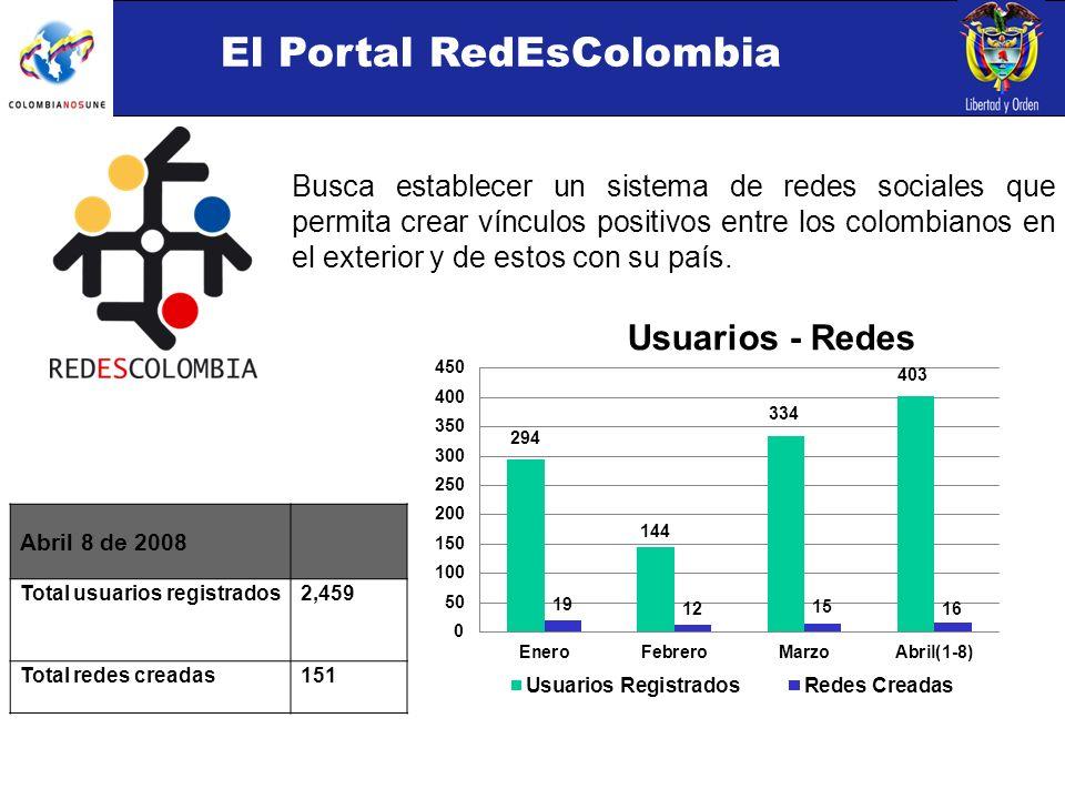 El Portal RedEsColombia Busca establecer un sistema de redes sociales que permita crear vínculos positivos entre los colombianos en el exterior y de estos con su país.