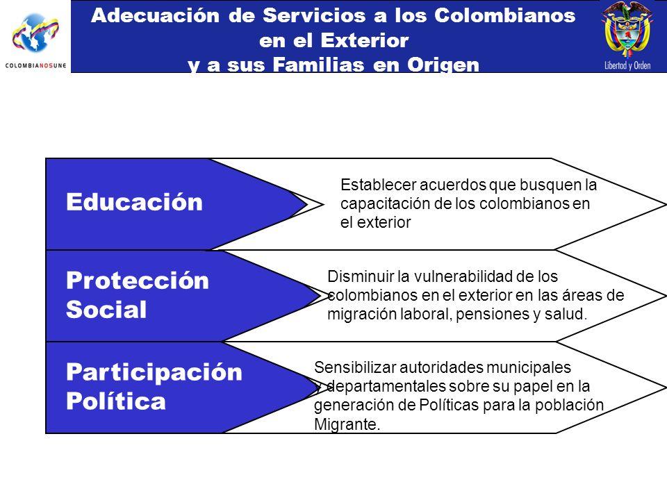 Adecuación de Servicios a los Colombianos en el Exterior y a sus Familias en Origen Educación Protección Social Participación Política Disminuir la vulnerabilidad de los colombianos en el exterior en las áreas de migración laboral, pensiones y salud.