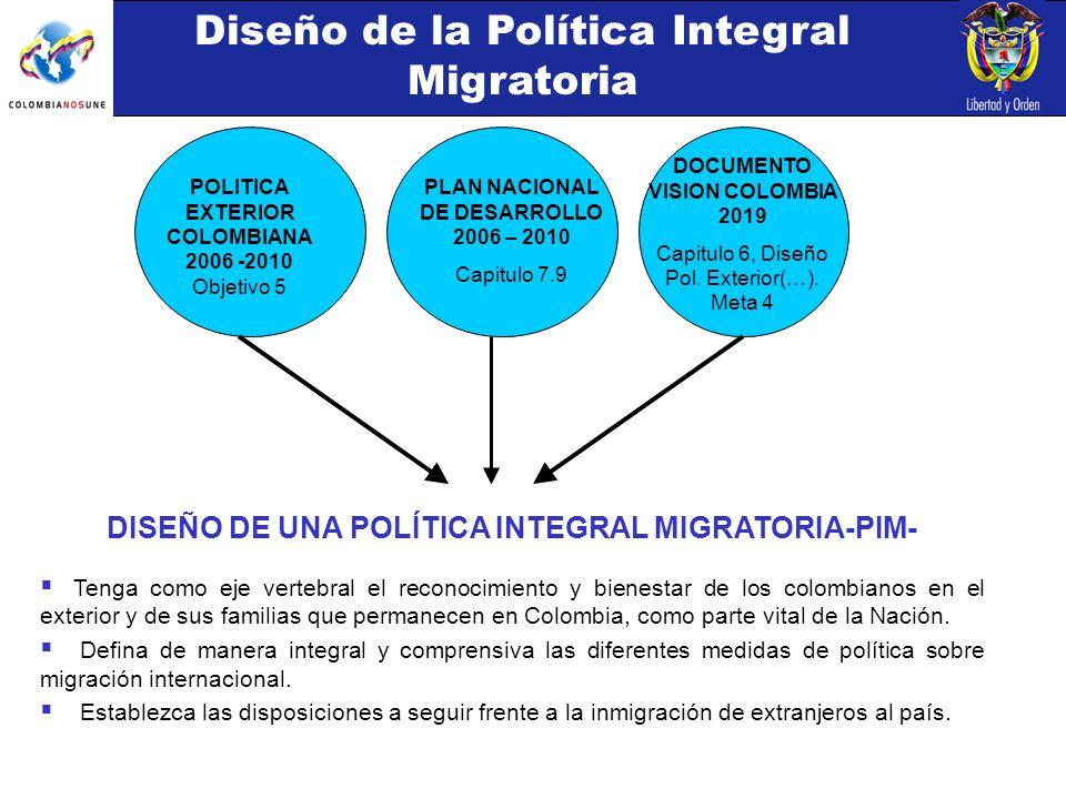 POLITICA EXTERIOR COLOMBIANA 2006 -2010 Objetivo 5 PLAN NACIONAL DE DESARROLLO 2006 – 2010 Capitulo 7.9 DOCUMENTO VISION COLOMBIA 2019 Capitulo 6, Diseño Pol.