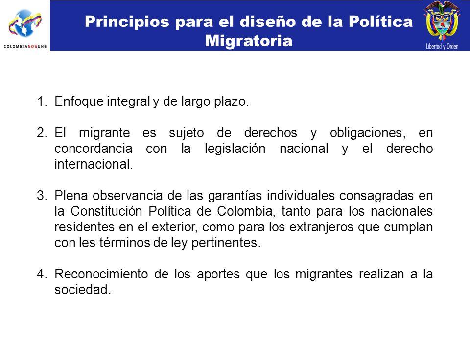 Principios para el diseño de la Política Migratoria 1.Enfoque integral y de largo plazo.