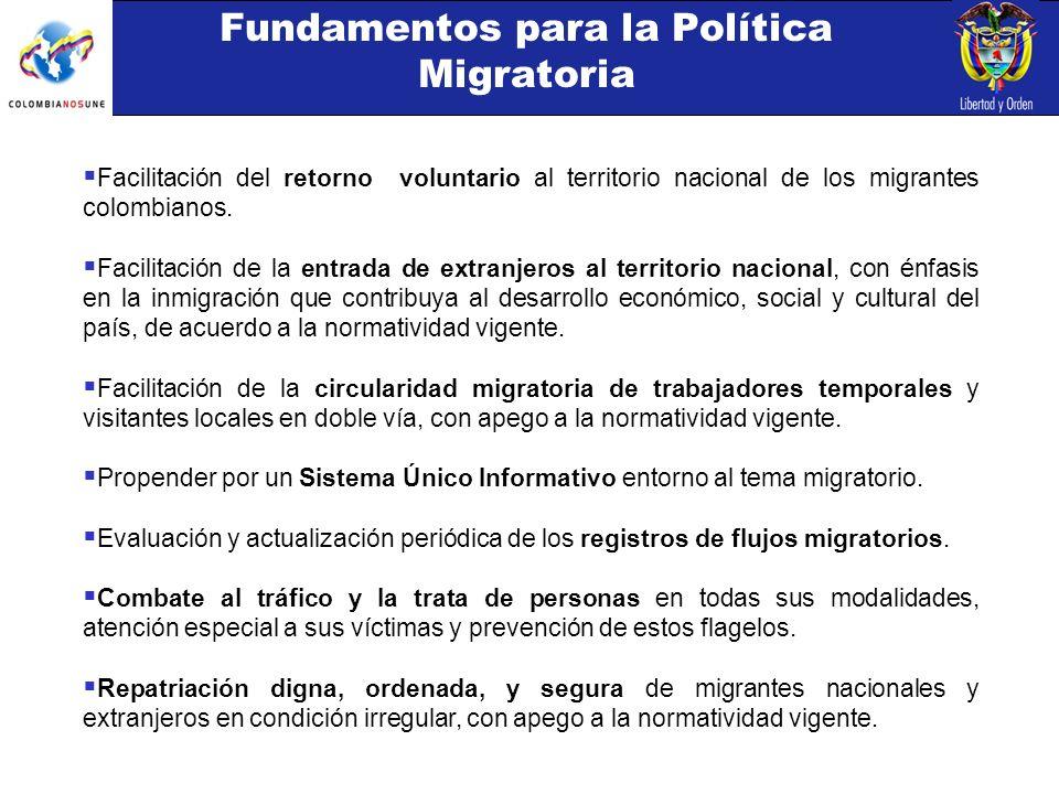 Facilitación del retorno voluntario al territorio nacional de los migrantes colombianos.