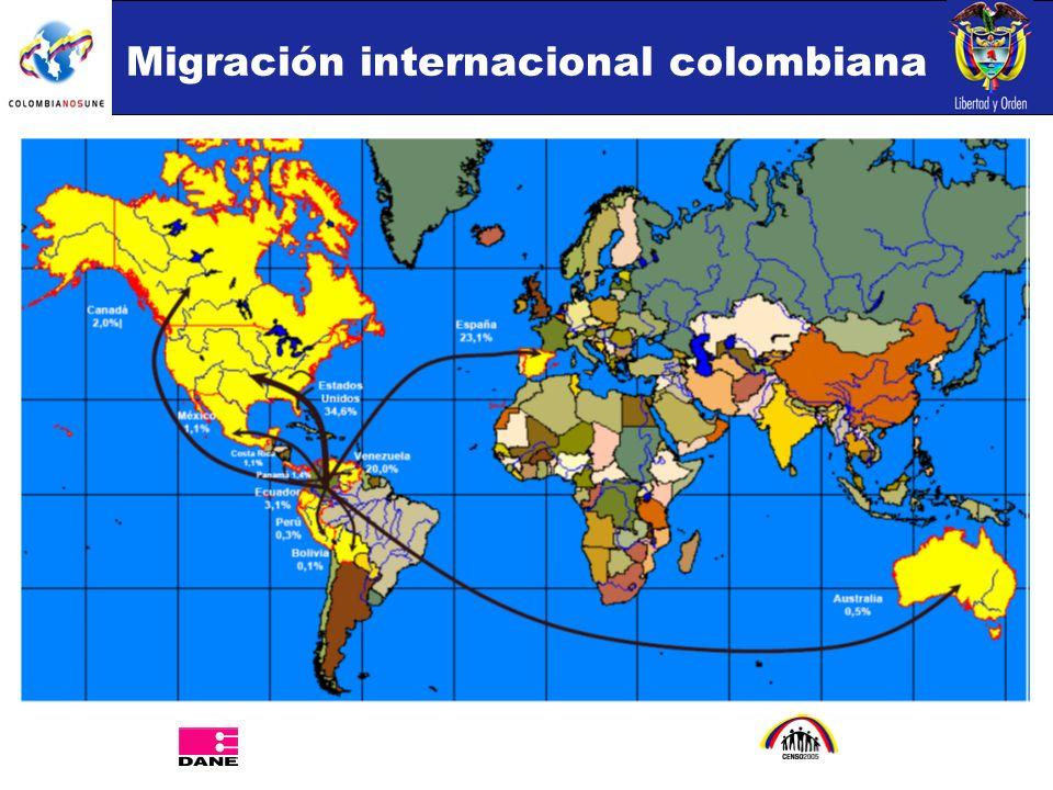 Migración internacional colombiana