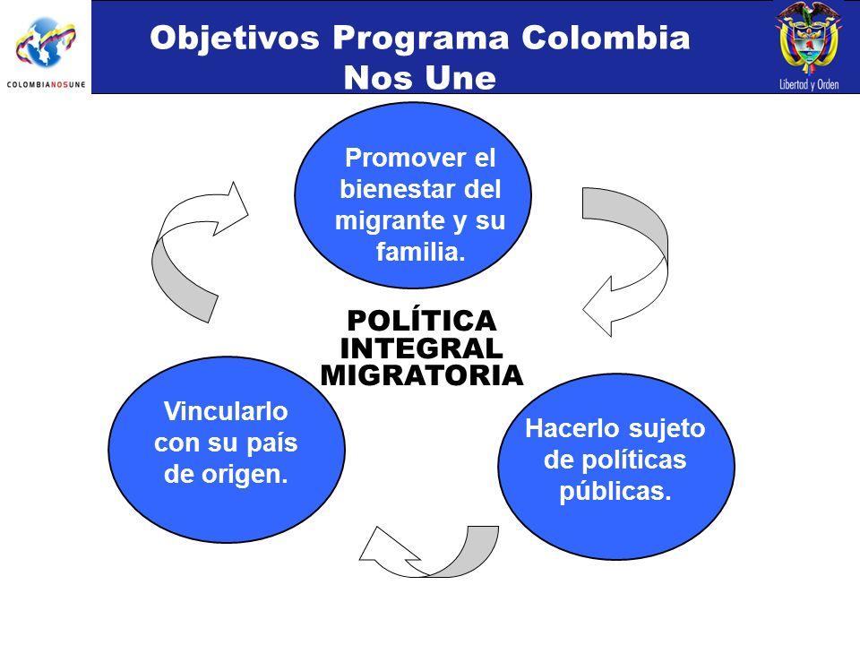 Objetivos Programa Colombia Nos Une Promover el bienestar del migrante y su familia.