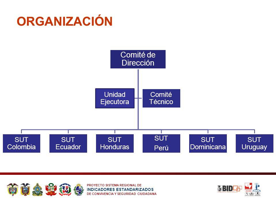 PROYECTO SISTEMA REGIONAL DE INDICADORES ESTANDARIZADOS DE CONVIVENCIA Y SEGURIDAD CIUDADANA ORGANIZACIÓN Comité de Dirección SUT Colombia SUT Ecuador