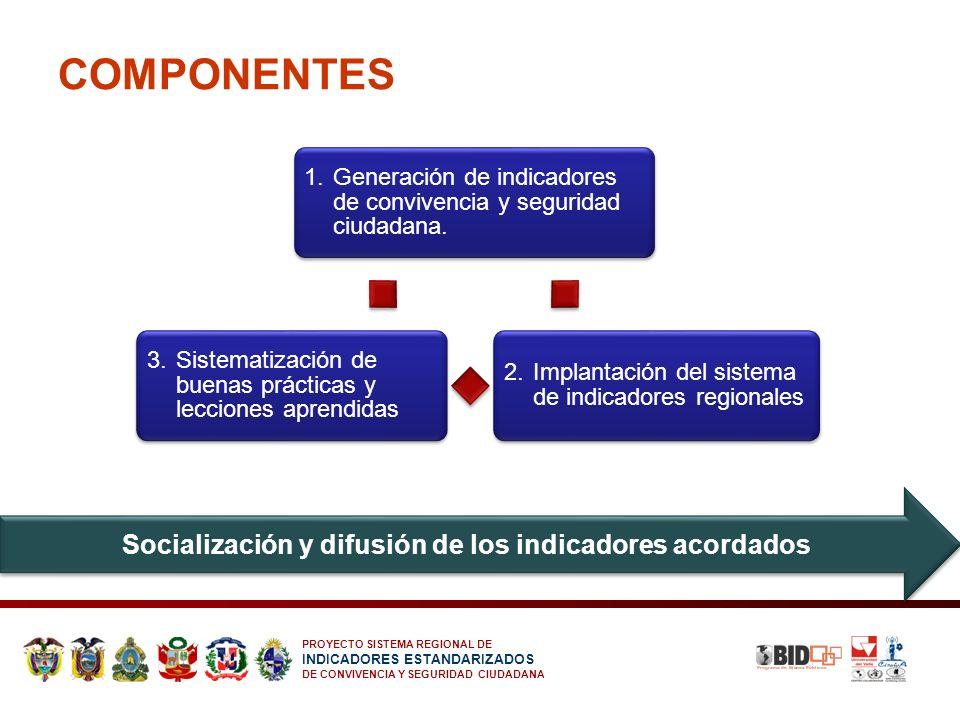 PROYECTO SISTEMA REGIONAL DE INDICADORES ESTANDARIZADOS DE CONVIVENCIA Y SEGURIDAD CIUDADANA COMPONENTES 1. Generación de indicadores de convivencia y