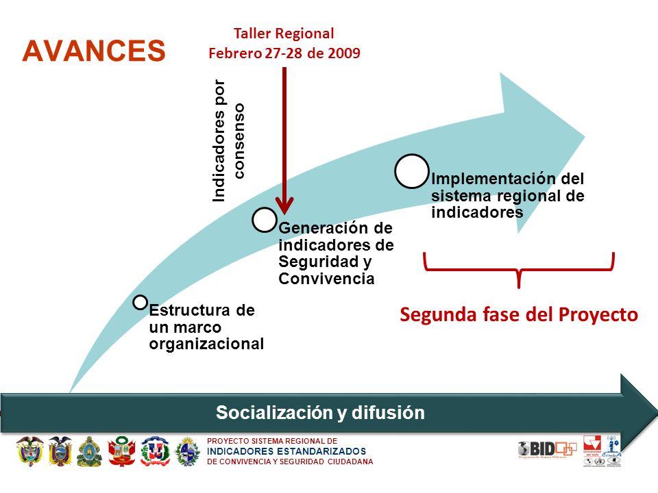 PROYECTO SISTEMA REGIONAL DE INDICADORES ESTANDARIZADOS DE CONVIVENCIA Y SEGURIDAD CIUDADANA AVANCES Estructura de un marco organizacional Generación
