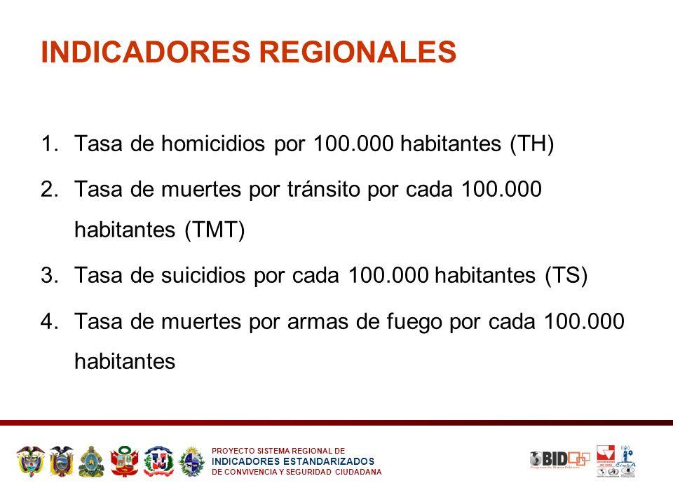 PROYECTO SISTEMA REGIONAL DE INDICADORES ESTANDARIZADOS DE CONVIVENCIA Y SEGURIDAD CIUDADANA INDICADORES REGIONALES 1.Tasa de homicidios por 100.000 h