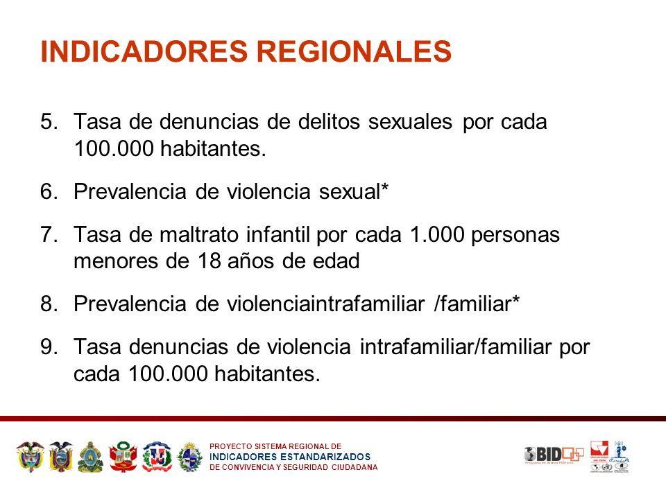 PROYECTO SISTEMA REGIONAL DE INDICADORES ESTANDARIZADOS DE CONVIVENCIA Y SEGURIDAD CIUDADANA INDICADORES REGIONALES 5.Tasa de denuncias de delitos sex