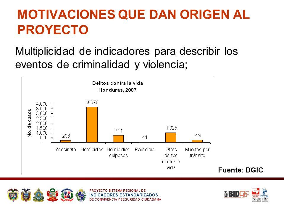 PROYECTO SISTEMA REGIONAL DE INDICADORES ESTANDARIZADOS DE CONVIVENCIA Y SEGURIDAD CIUDADANA MOTIVACIONES QUE DAN ORIGEN AL PROYECTO Multiplicidad de