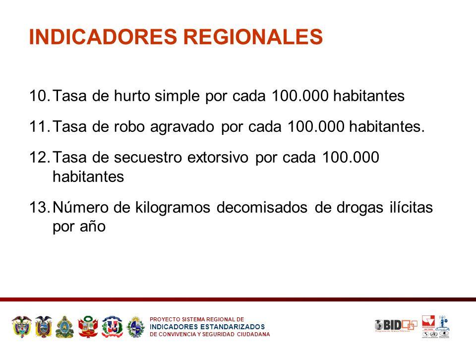 PROYECTO SISTEMA REGIONAL DE INDICADORES ESTANDARIZADOS DE CONVIVENCIA Y SEGURIDAD CIUDADANA INDICADORES REGIONALES 10.Tasa de hurto simple por cada 1